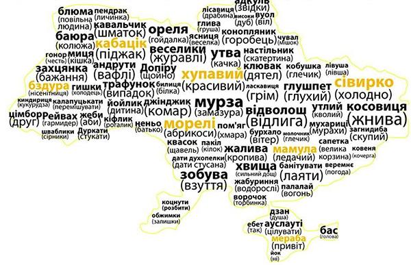 Мовні діалекти
